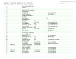 NIKOSISHAVENWISHLIST12-09-11-2